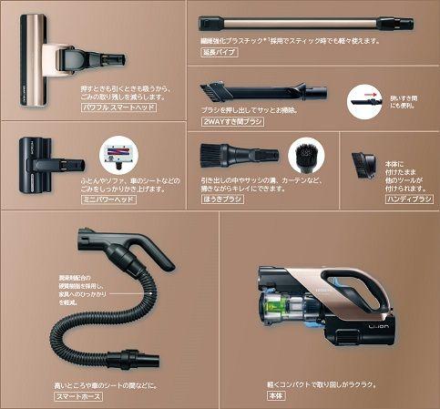 PVBH900G 付属品